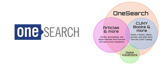 https://gclibrary.commons.gc.cuny.edu/files/2014/09/onesearch-for-slider-new.png